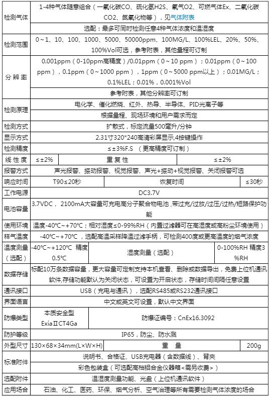 ERUN-PG7系列气体检测报警器技术参数
