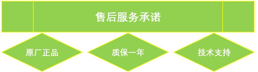 <strong><strong>IKA高速分散机T18</strong></strong>
