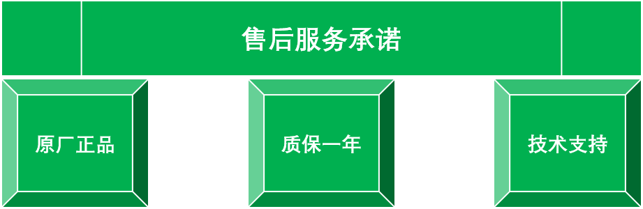 <strong><strong><strong><strong><strong><strong><strong><strong>医用低速离心机DT4-1</strong></strong></strong></strong></strong></strong></strong></strong>