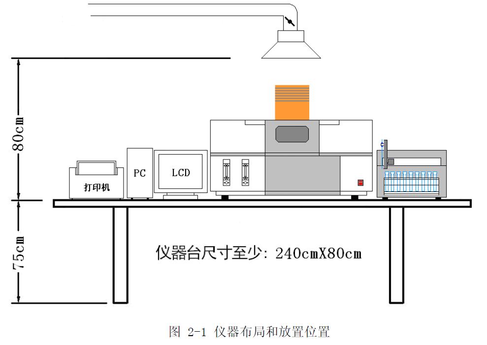 原子荧光工作台