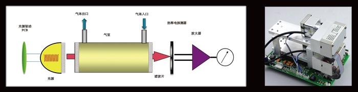艾伊科技AGA1000红外分析仪详情页3.jpg
