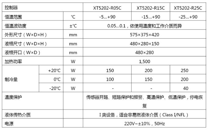 XT5202系列恒温水槽参数