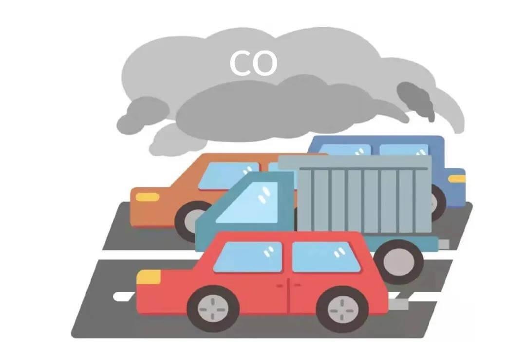 艾伊科技车库一氧化碳co
