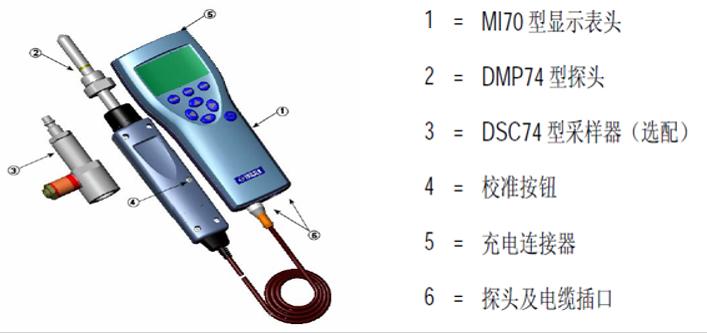 DM70部件