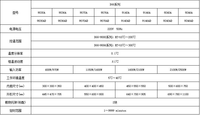 立式电热鼓风干燥箱技术参数