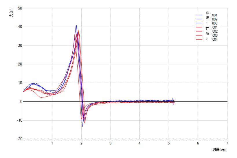 微膠囊曲線圖.png