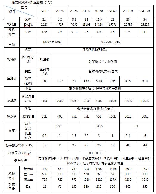 1-12匹机组参数.png
