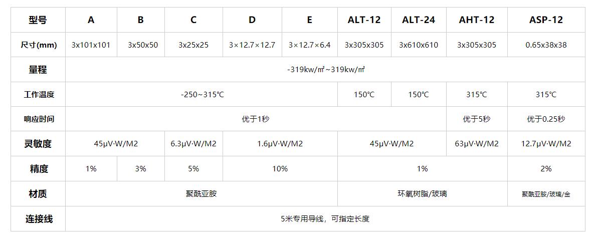 A系列热流传感器2.jpg