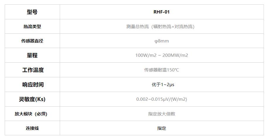 RHF-1原子层热电堆热流传感器2.jpg
