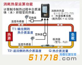 <strong>日本富士 FSCS10C2-00C便携式超声波流量计</strong>2.png