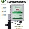 英国GREENPRIMA污水处理流动电流仪SCD8200