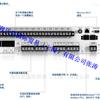 SEL-351保護系統采用四次重合閘順序協調